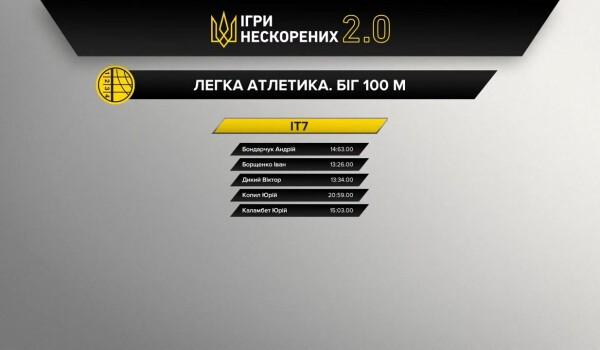 Бондарчук. Ігри нескорених-2.mpg_20210114_084517.007